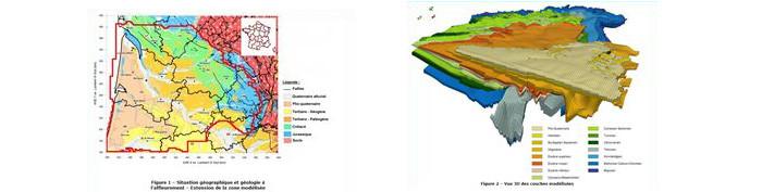 Le Modèle Hydrodynamique Nord-Aquitain (MONA)